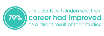 79% of Arden University students say their career has improved since graduating