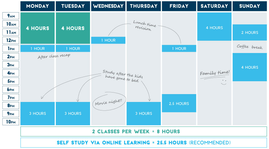 Arden University Blended Learning Degree example time table