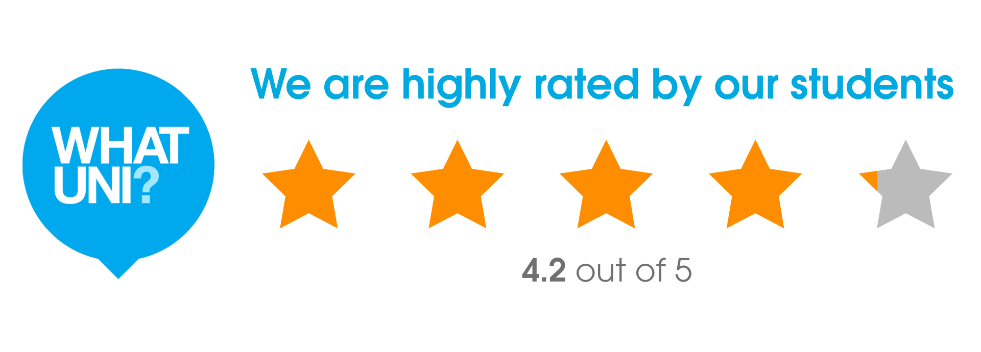 What Uni 4.2 out of 5.0 star rating for Arden University